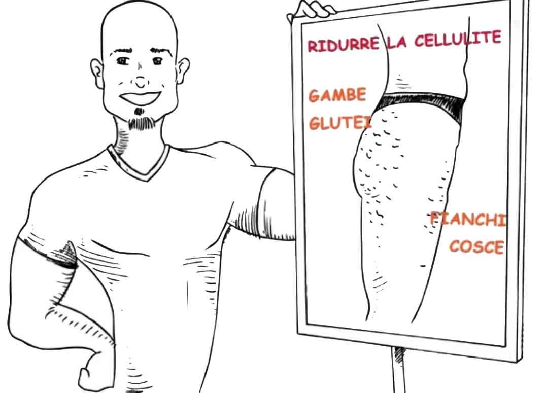 metodo-anticellulite-symulast